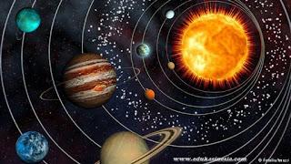 Benda-Benda yang Ada di Tata Surya (Meteor, Komet, Planet, Satelit, Bulan) Dengan Penjelasan Terlengkap