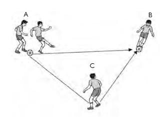 Latihan keterampilan bermain sepak bola dengan tiga orang pemain.