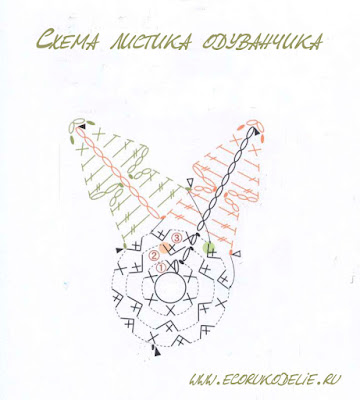 схема листика одуванчика крючком