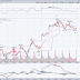 stock market outlook