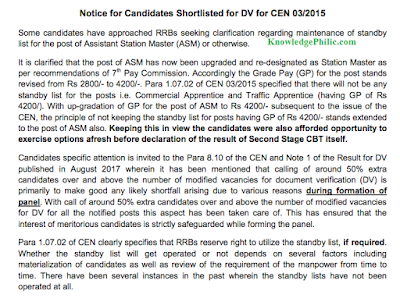 Railway RRB Notice for Candidates Selected for Document Verification (NTPC 03/2015)