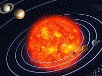 Karakteristik Matahari, Pusat Sistem Tata Surya