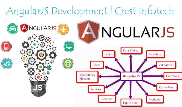 AngularJS, AngularJS Development, AngularJS Development Services, Hire angularjs developer, Crest Infotech,