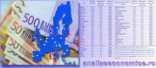 Cât de prost sunt remunerați salariații din regiunea București-Ilfov față de cei din celelalte regiuni ale capitalelor din UE