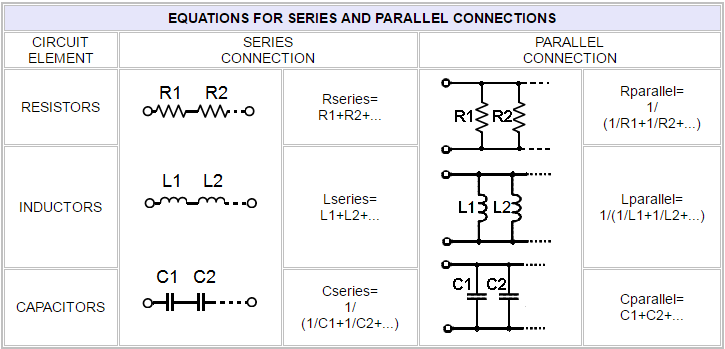 Basic Electrical And Electronics Engineering Formulas