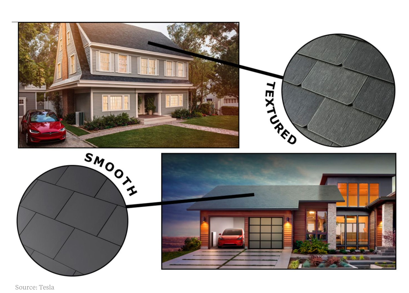 Cold Fusion Guy Tesla S Solar Roof Pricing Estimate