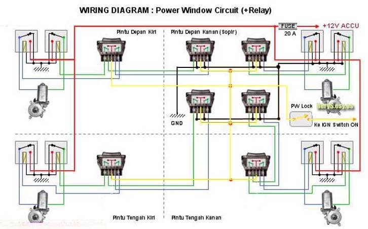 BUAH BACA: Skema Power WindowBUAH BACA - blogger