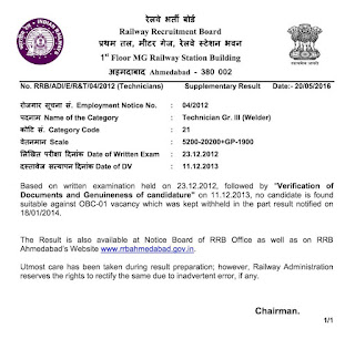 RRB+Ahmedabad+Supplementary+results+tech+gr+iii