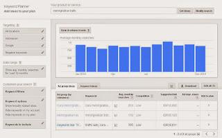 Cara analisis kata kunci dengan Keyword Planner