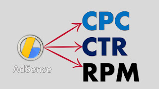 Adsense CPC, CTR, Ad Impression & RPM Kya hote hai