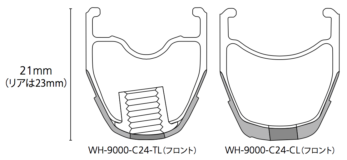 Yurossium Blog: WH-9000-C24-TL MOU