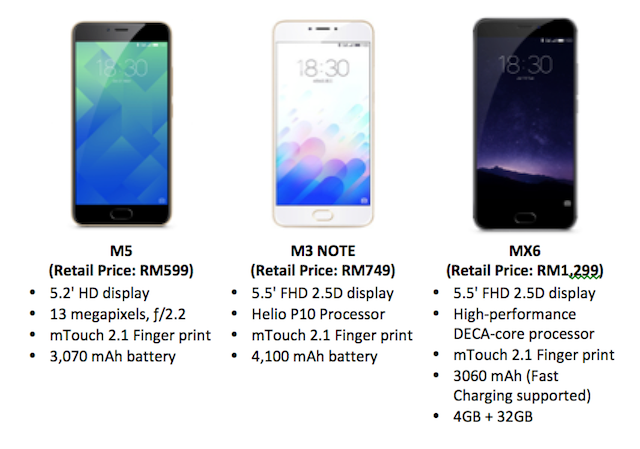 M5, M3 Note and MX6, the other ranges of Meizu Smartphones