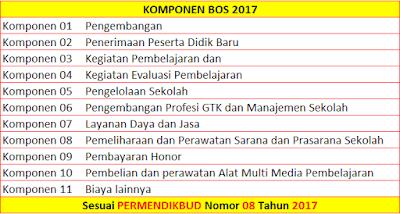Alpeka BOS 2017 Versi Final Sesuai Permendikbud No 8 Tahun 2017