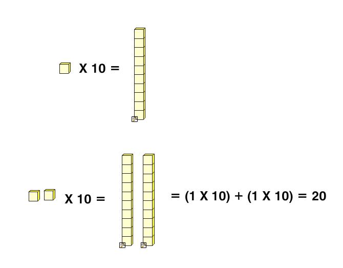 Teach Children Well: Why Make Math Models?