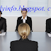 How To Create Good Impression During Job Interview – Interview Tips