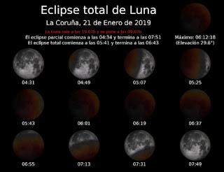 https://www.gciencia.com/ciencia/guia-eclipse-de-lua-galicia/