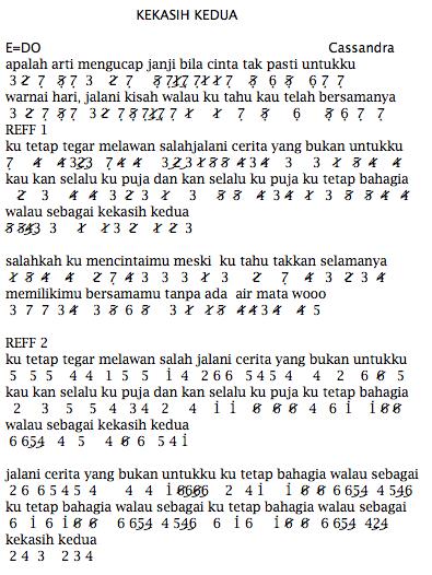 Kau Ku Puja Puja Chord : chord, Angka, Lirik, Populer:, Kekasih, Kedua, Cassandra