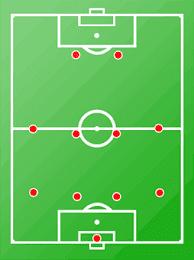 Pengertian Formasi Permainan Sepak Bola Langkah Bugar