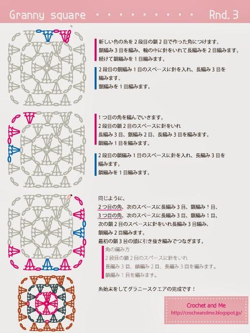 グラニースクエアの編み図3