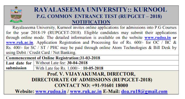 Rayalaseema University RUPGCET 2018 Application Form Notification Exam Date Halltickets Results