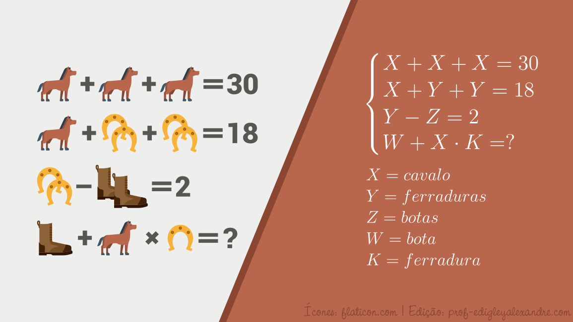 Cavalo, bota e ferradura. Sistema correto.
