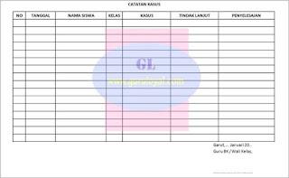 format lembar buku catatan kasus siswa (untuk guru wali kelas dan guru bk)