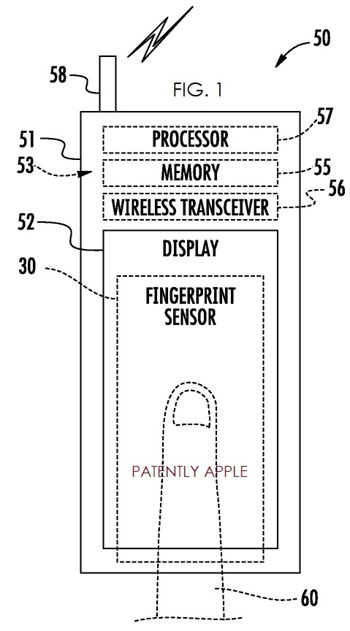 iPhone 5S Fingerprint Sensor Patent