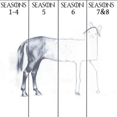 Funny Game of Thrones Plot Evolution Chart Picture