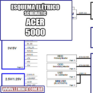 Esquema Elétrico Notebook ACER 5000 Laptop Manual de Serviço  Service Manual schematic Diagram Notebook ACER 5000 Laptop     Esquematico Notebook ACER 5000 Laptop