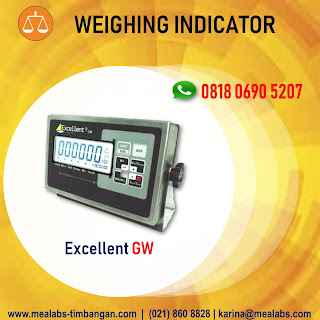 Indikator GW