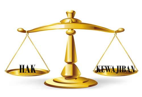 Pemahaman Hak Dan Kewajiban Warga Negara