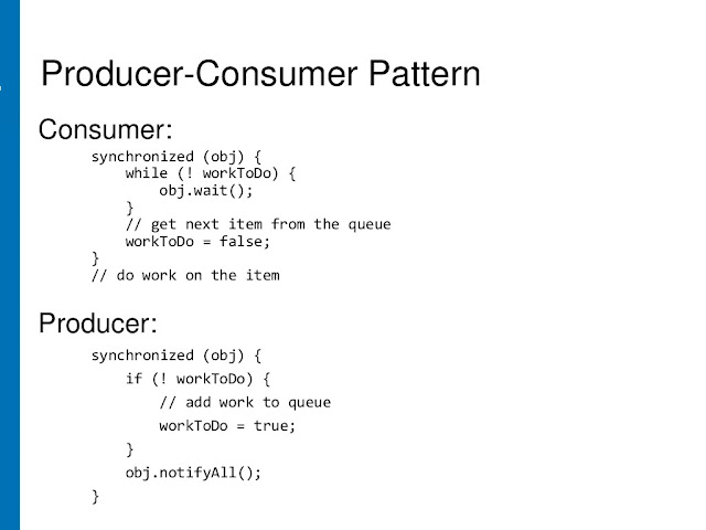 Producer consumer solution in Java using wait and notify