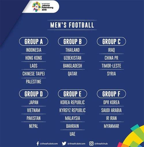 U23 Việt Nam thoát hiểm ở vòng bảng ASIAD 18 1