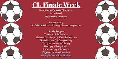 CL- Finaleweek Manchester United - Chelsea 2008