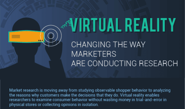 Virtual Reality: Changing the Way Marketers are Conducting Research