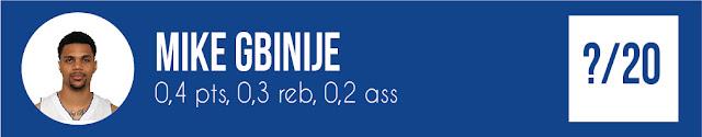 Mike Gbinije | PistonsFR, actualité des Detroit Pistons en France