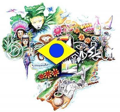 Principais Artistas Plásticos do Brasil