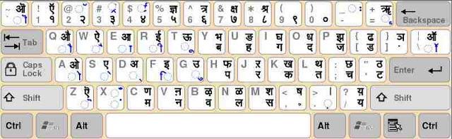 🔥 Free Hindi Fonts - Easy Nepali Typing