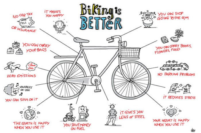Benefits of cycling essay
