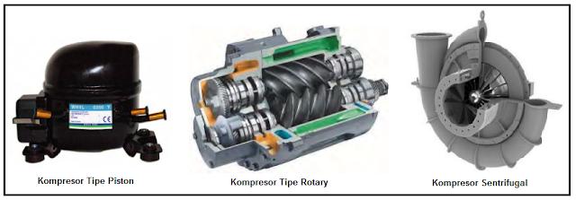 Jenis-jenis Kompresor