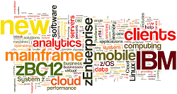 BC12 Launch Wordle