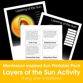 Montessori-inspired Sun Printable Pack: Layers of the Sun Activity