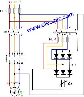 http://www.elec-plc.com/2016/04/Curb-electric-motors.html
