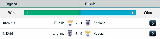 [Image: England2.jpg]
