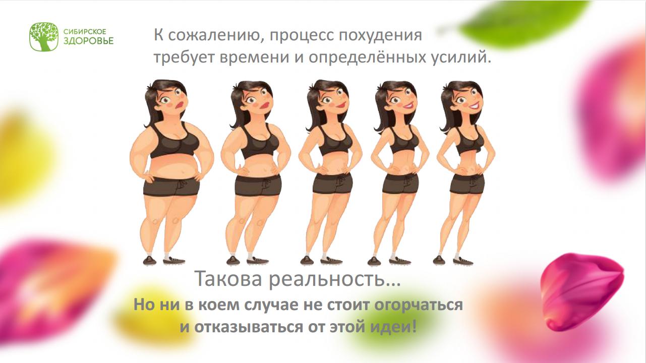 Мотивация план для похудения
