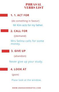 Top 100 Phrasal Verbs list in English grammar