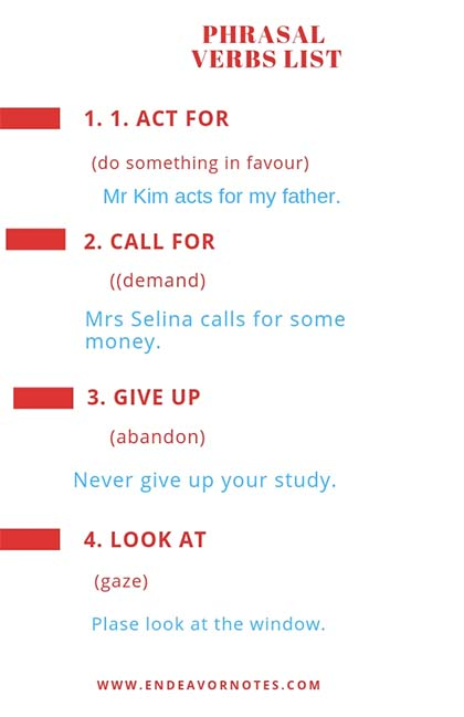 Phrasal Verb definition | 100 Phrasal Verbs list with meaning and example
