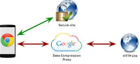 Free Proxy List Server 2015
