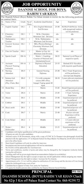 Teachers Jobs in Daanish School Boys Rahim Yar Khan