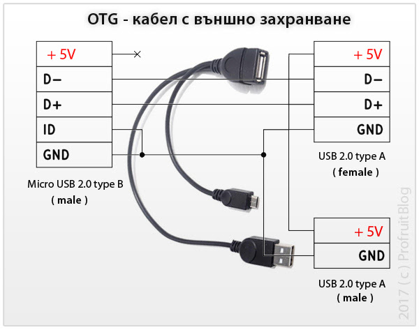 power OTG cable